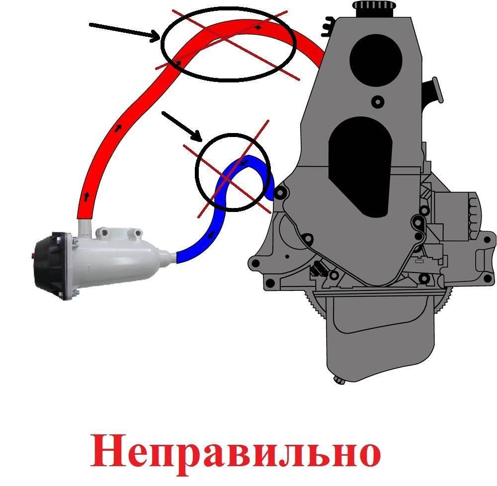 5adfb02a7ac59acb0ca65038b765b7ee - Электроподогреватель двигателя 220В