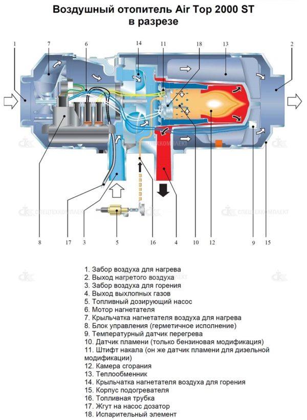 Автономный воздушный отопитель Webasto Air Top 2000 STC 24В (дизель)