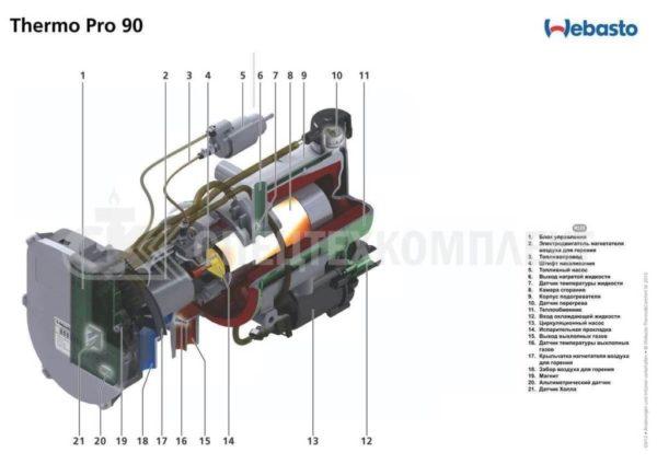 Предпусковой подогреватель Webasto Thermo Pro 90 с кнопкой включения